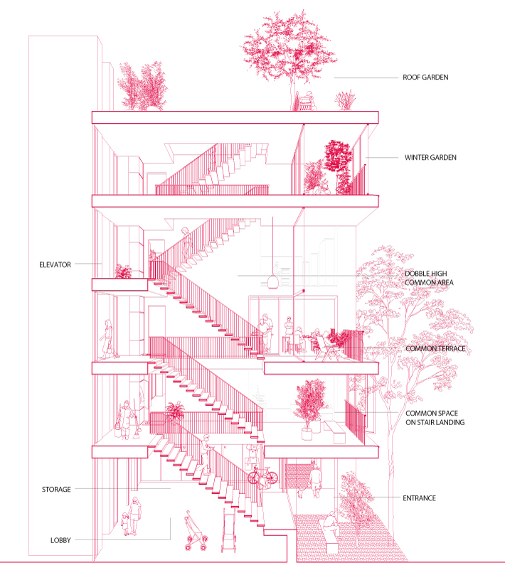 Perspective section - Common stairwell