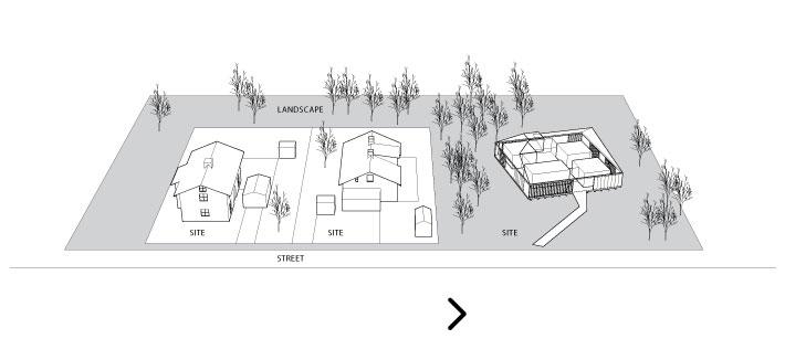 Concept diagramme