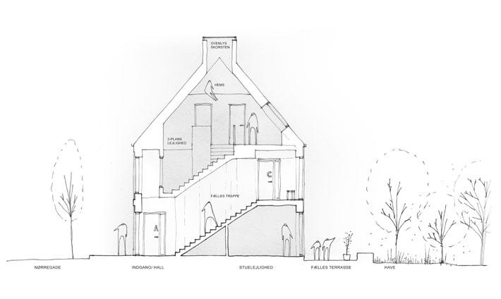 Christiansfelderhus - konceptsnit
