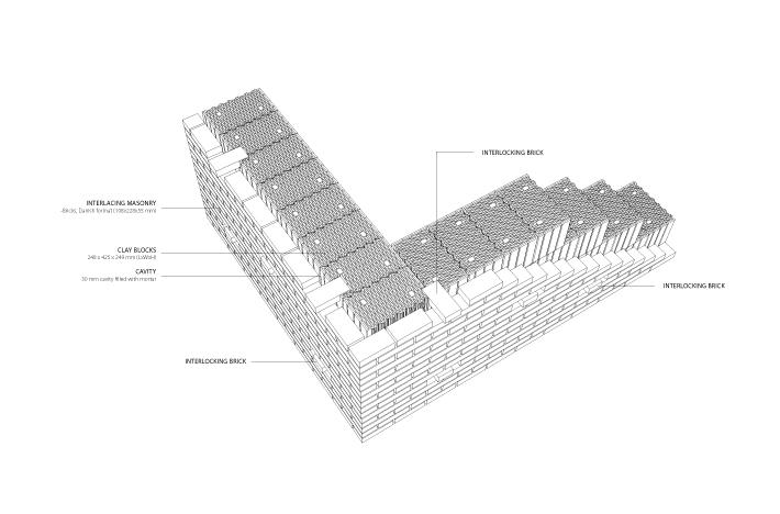 Interlacing masonry