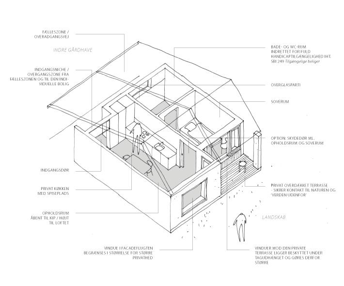 Housing unit